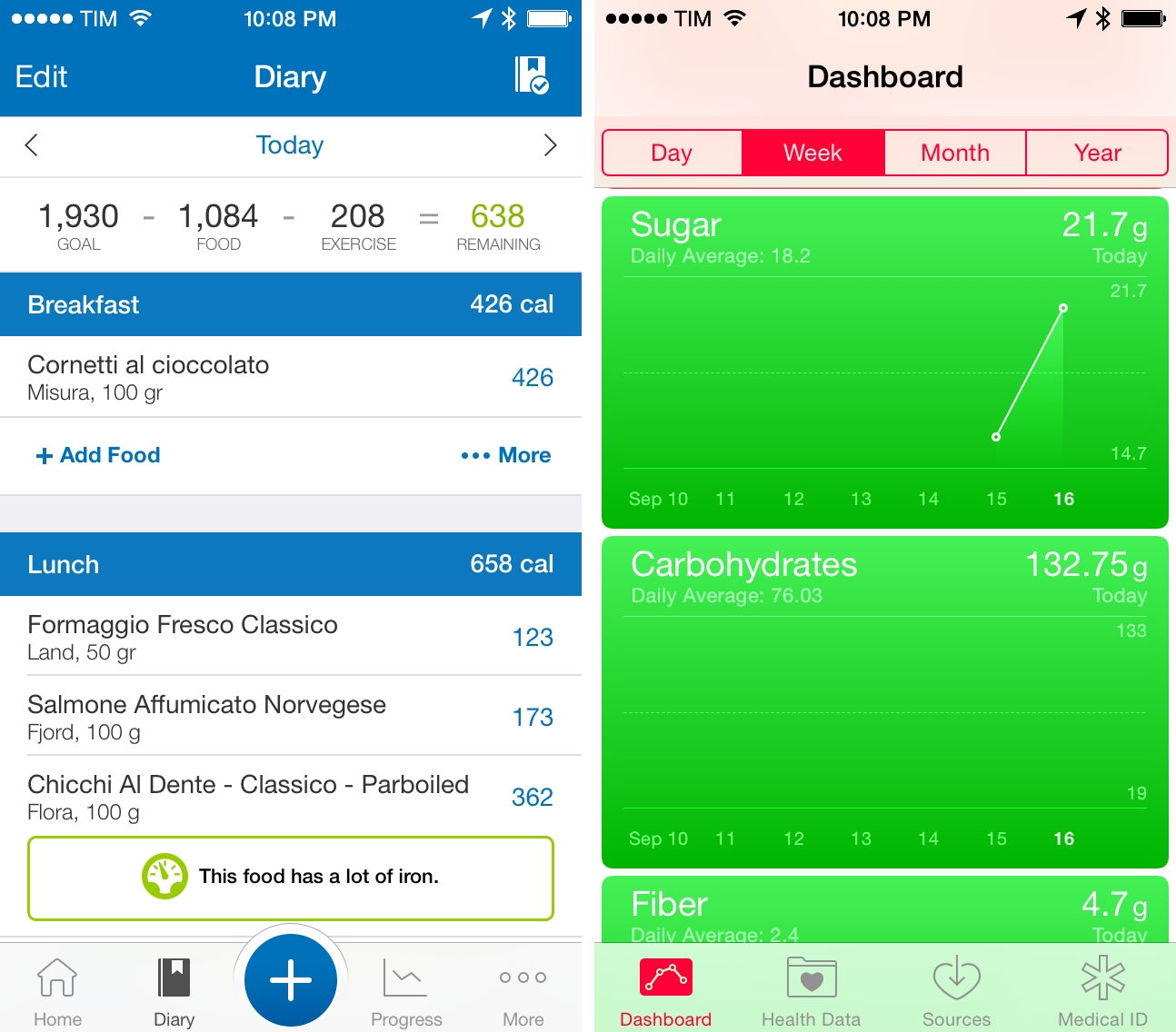 Por Food Tracker And Calorie Counter Myfitnesspal Available For Free On The Iphone Ipad Web Other Platforms Has Today Introduced An Update