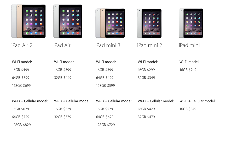 Overview of iPad Models